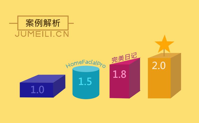 开扒完美日记!为什么说它领先HomeFacialPro 0.3个身位?