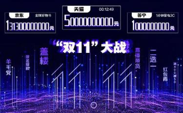 """平臺、店家、消費者""""三國殺"""":誰在薅誰的羊毛"""