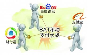 2015年,BAT移动支付大战如何打响?