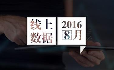 【大数聚】8月全网数据 护肤品类4大战场中国品牌胜算几何?