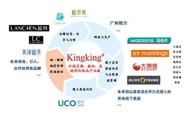 青岛金王成化妆品行业并购之王 全资收购杭州悠可并购两家代理公司