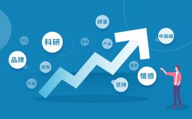 国货品牌进军中高端市场要从哪些方向突围?