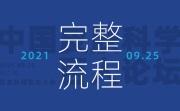 30+位嘉宾参与,第二届中国皮肤科学百人论坛完整流程公开